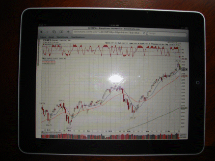 ipad stockcharts