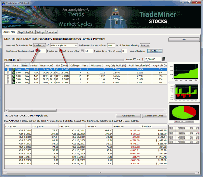 trademiner scan by symbol